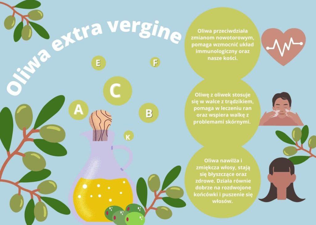 Inforgrafika oliwy extra vergine